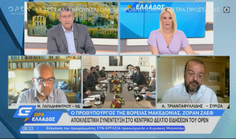 Α.Τριανταφυλλίδης κατά Μητσοτάκη-ΝΔ: «Ξαναφόρεσαν τις περικεφαλαίες – Πηγαίνουν για εκλογές;». (Video)